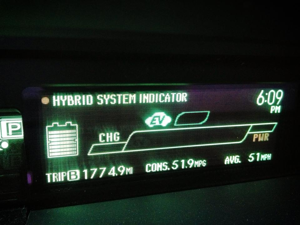 1,774.9 total miles driven in 7 days